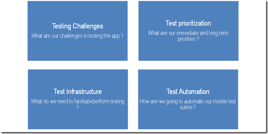 four dimensions of testing