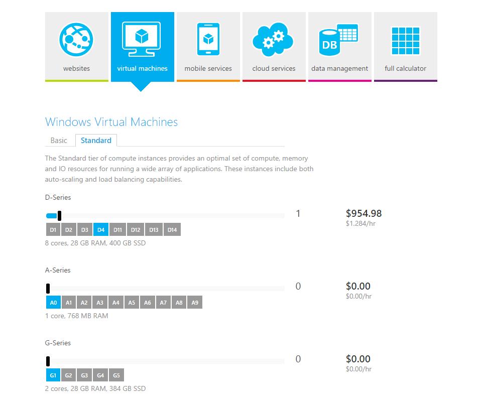 Microsoft Azure Pricing Calculator – Product Pricing Calculator