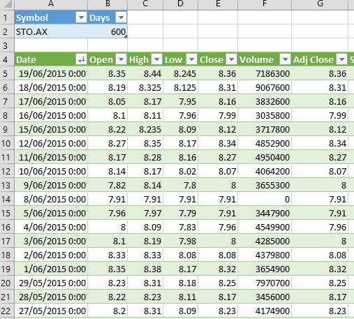 Binary options trading spreadsheet