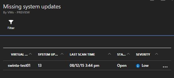Missing Updates