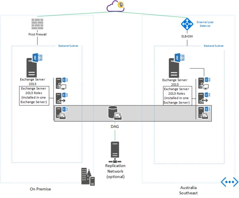 exchange-server-2013-v1